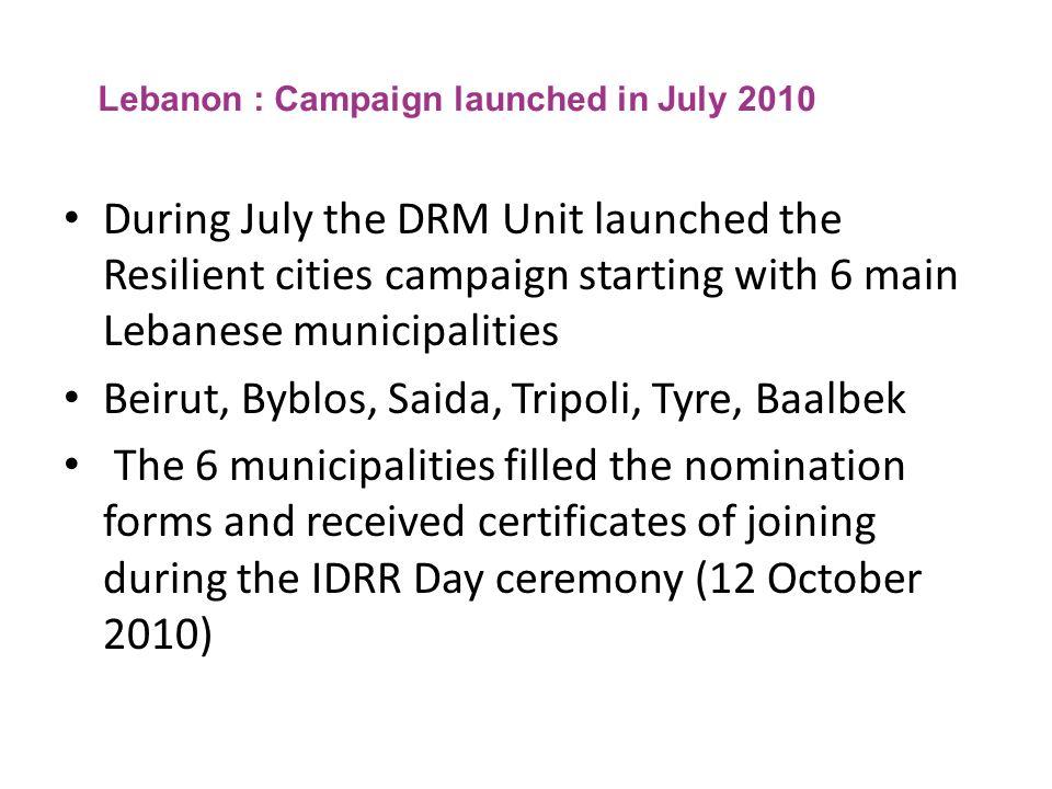 Beirut, Byblos, Saida, Tripoli, Tyre, Baalbek