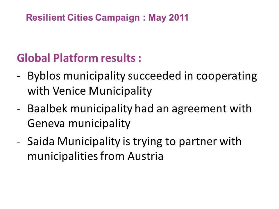 Global Platform results :