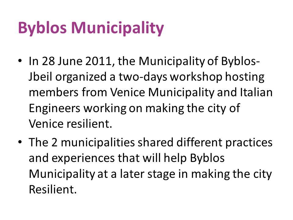 Byblos Municipality