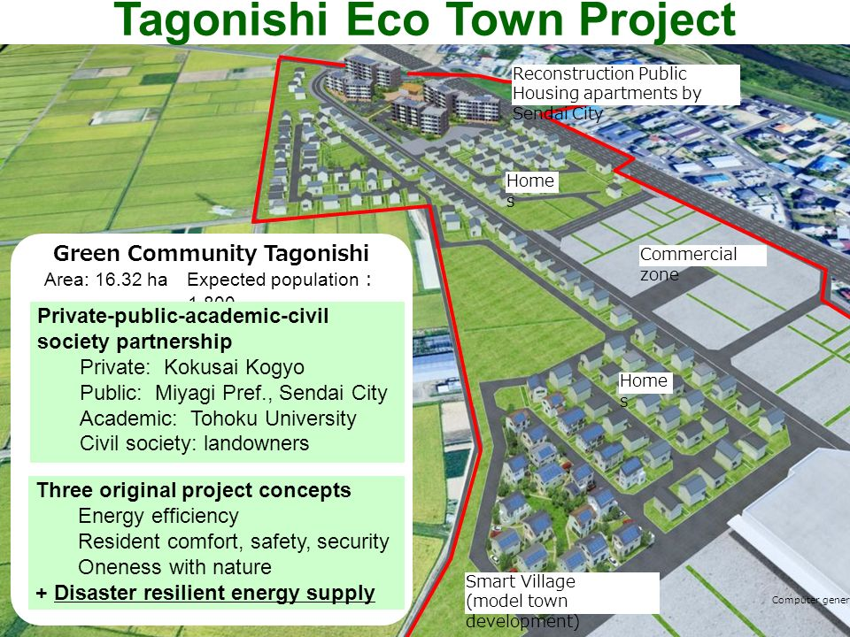 Tagonishi Eco Town Project Green Community Tagonishi