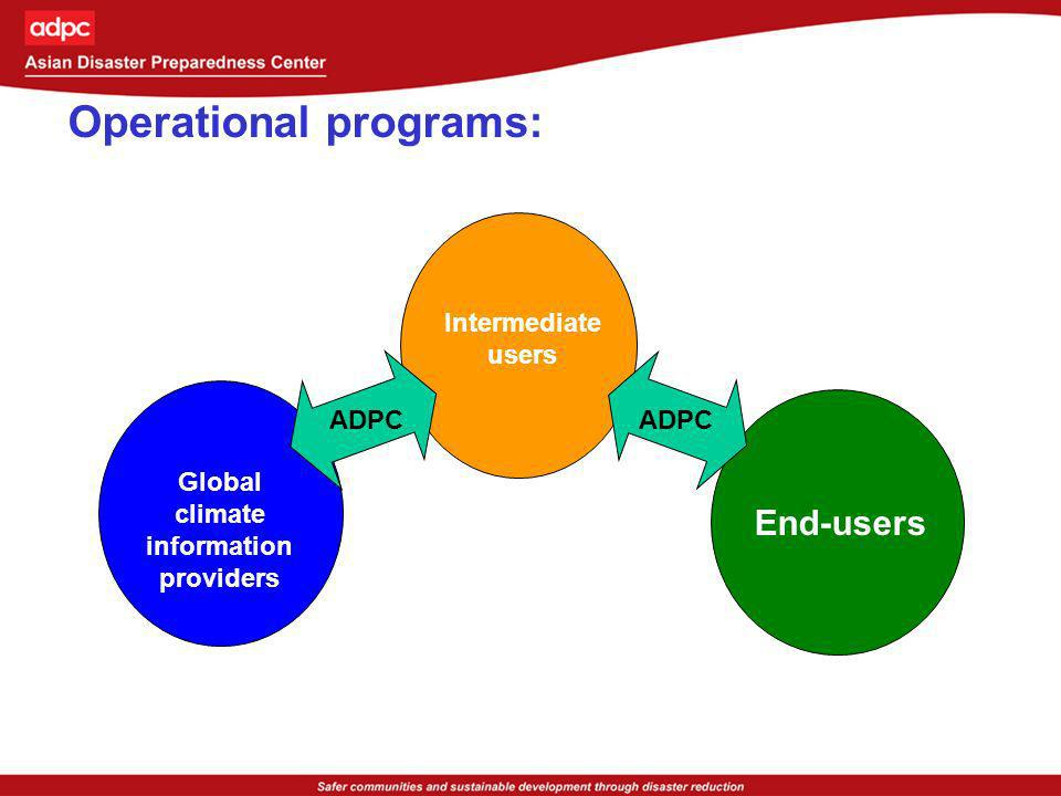Global climate information providers