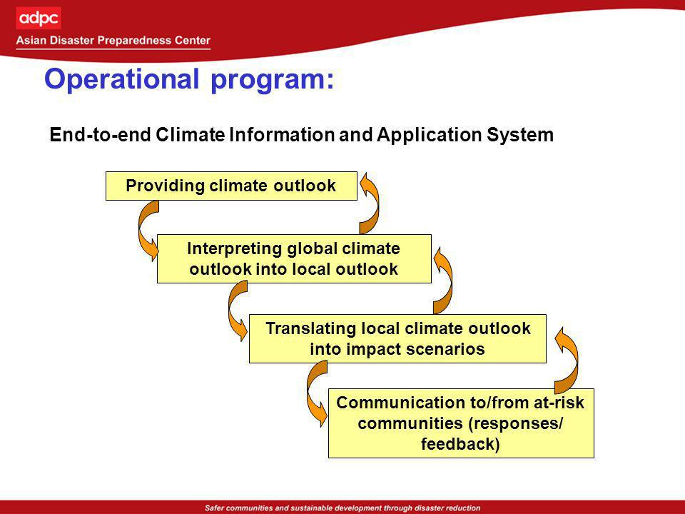 Operational program: End-to-end Climate Information and Application System. Providing climate outlook.