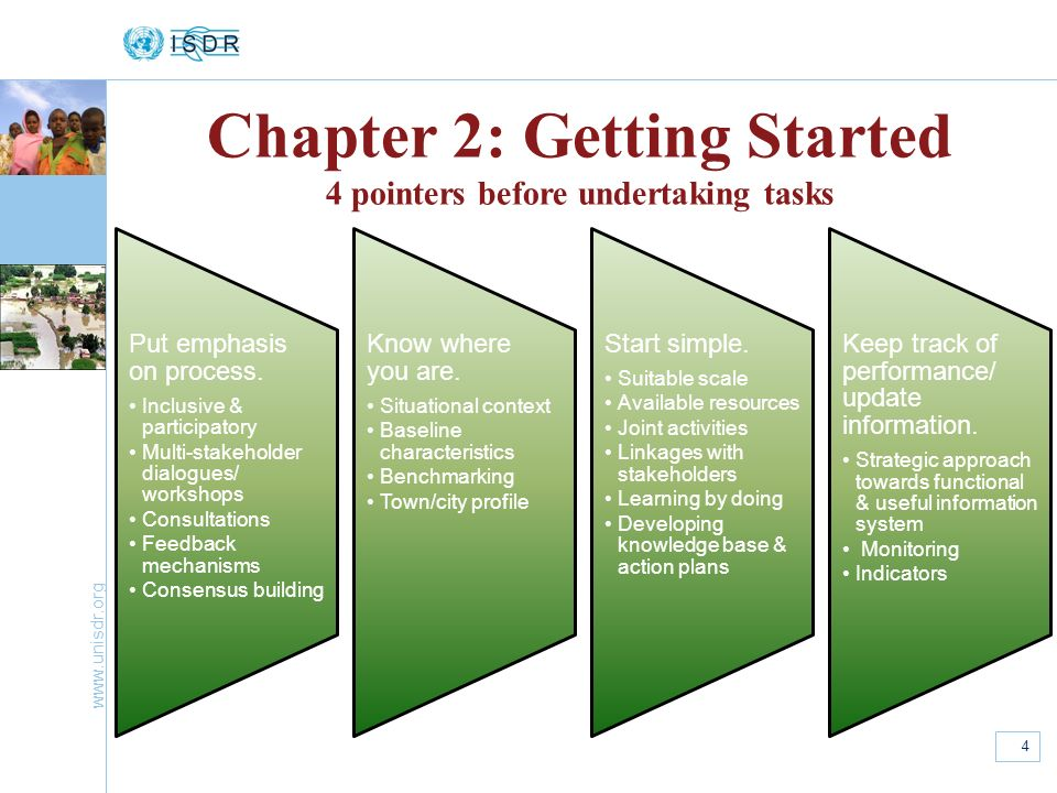Chapter 2: Getting Started 4 pointers before undertaking tasks