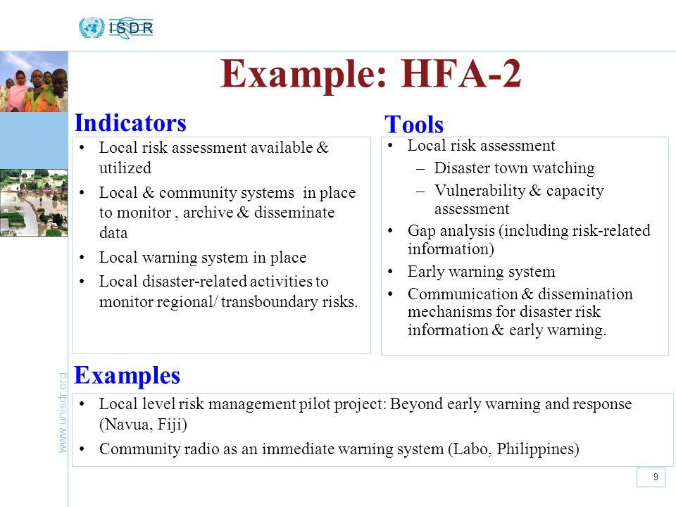 Example: HFA-2 Indicators Tools Examples