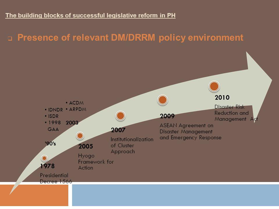 The building blocks of successful legislative reform in PH
