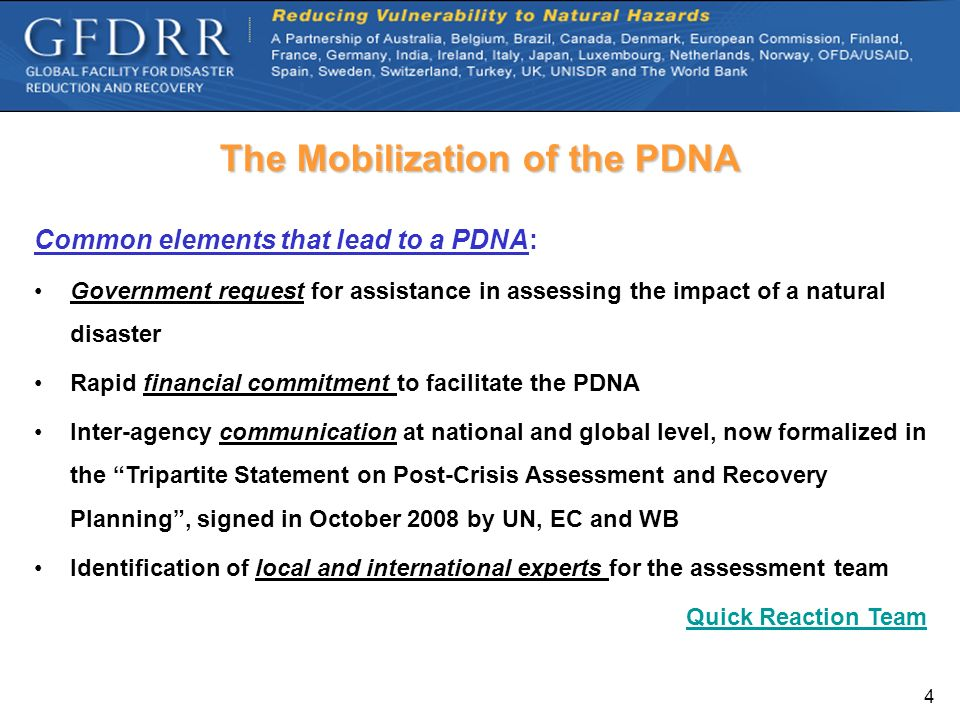 The Mobilization of the PDNA