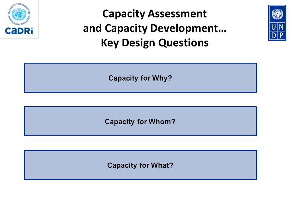 Capacity Assessment and Capacity Development… Key Design Questions
