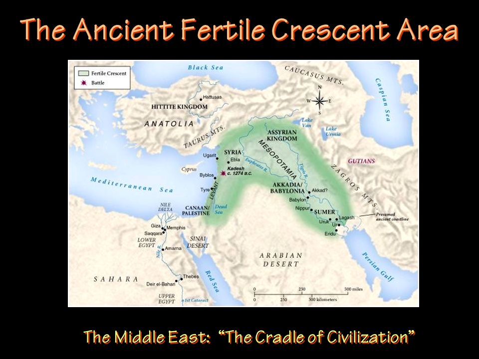 The Ancient Fertile Crescent Area