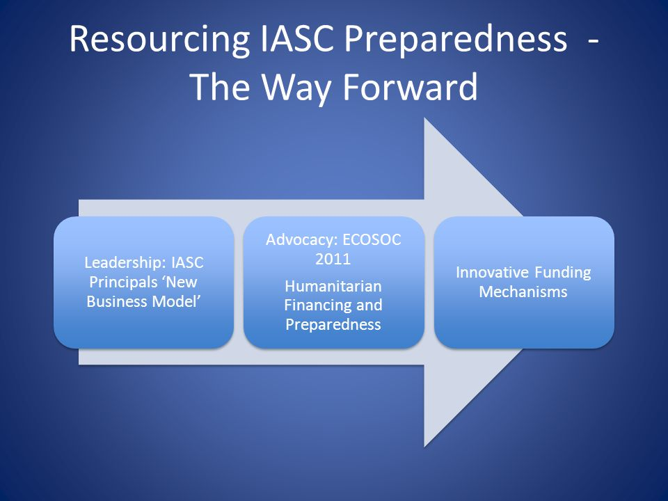 Resourcing IASC Preparedness - The Way Forward