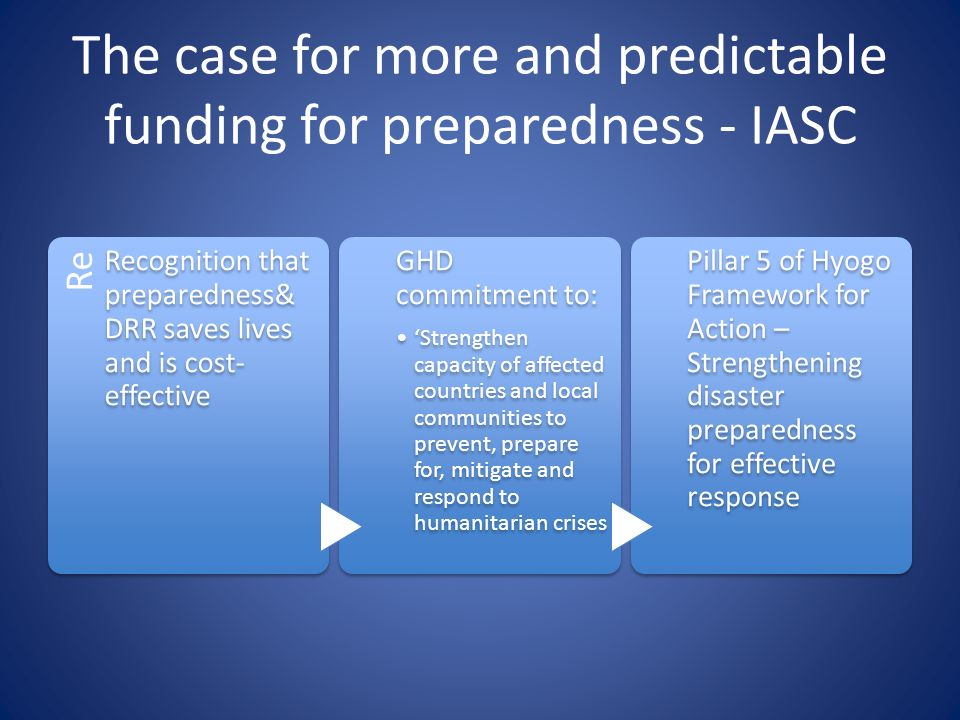 The case for more and predictable funding for preparedness - IASC