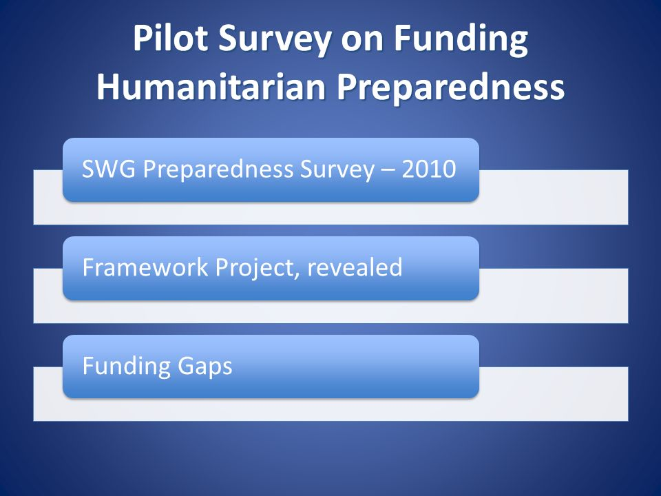 Pilot Survey on Funding Humanitarian Preparedness