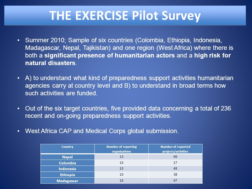 THE EXERCISE Pilot Survey