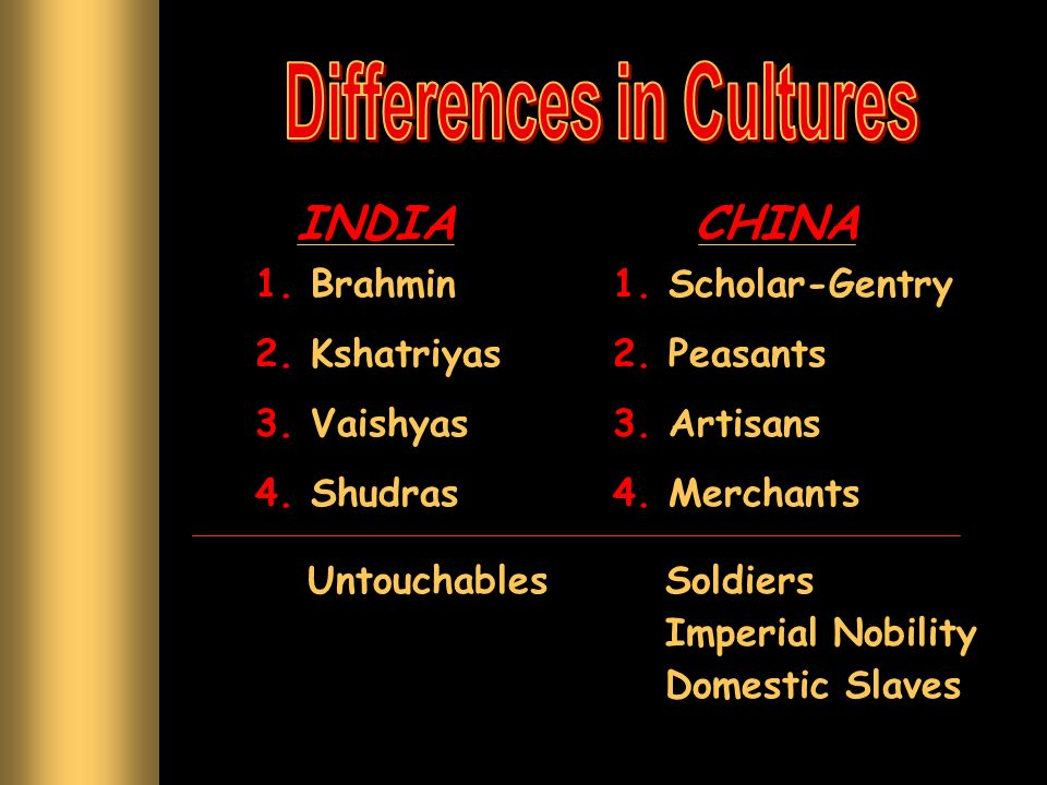 Differences in Cultures