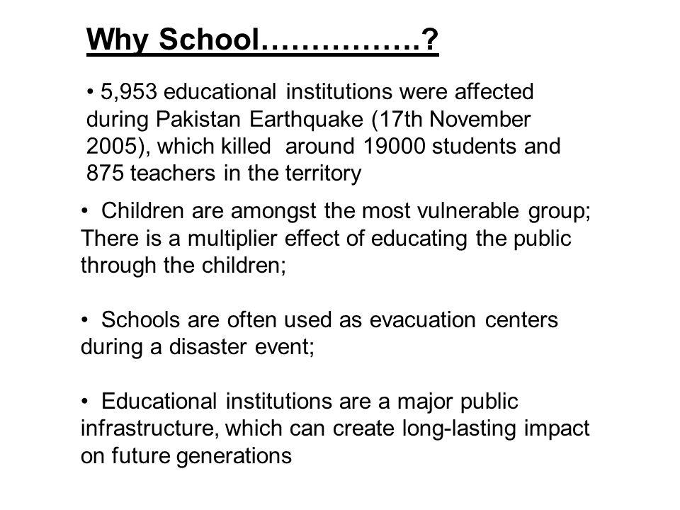 Why School…………….