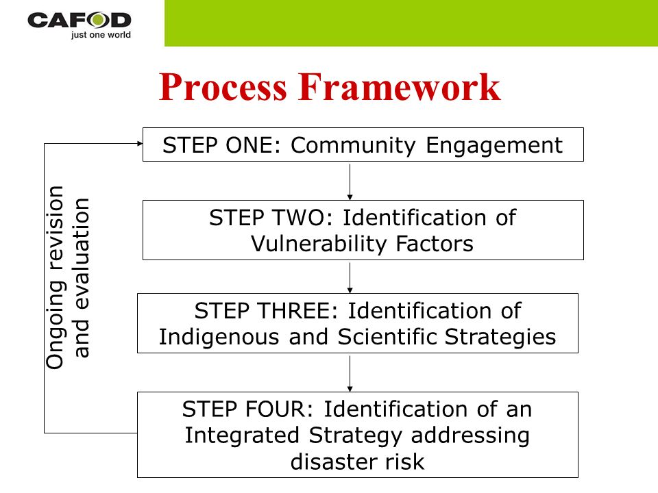 Process Framework STEP ONE: Community Engagement