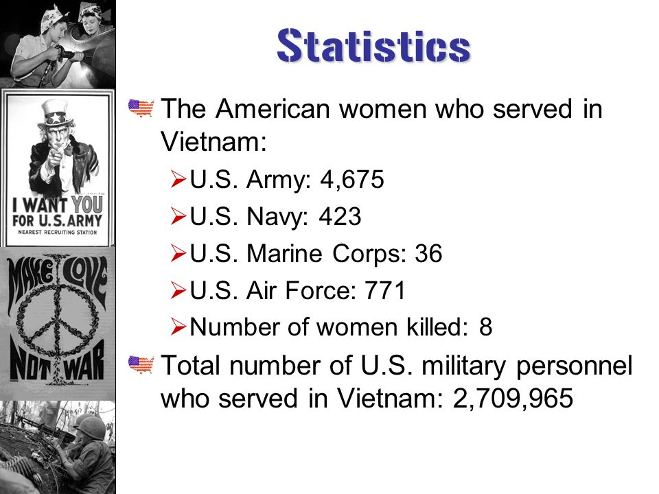 Statistics The American women who served in Vietnam: