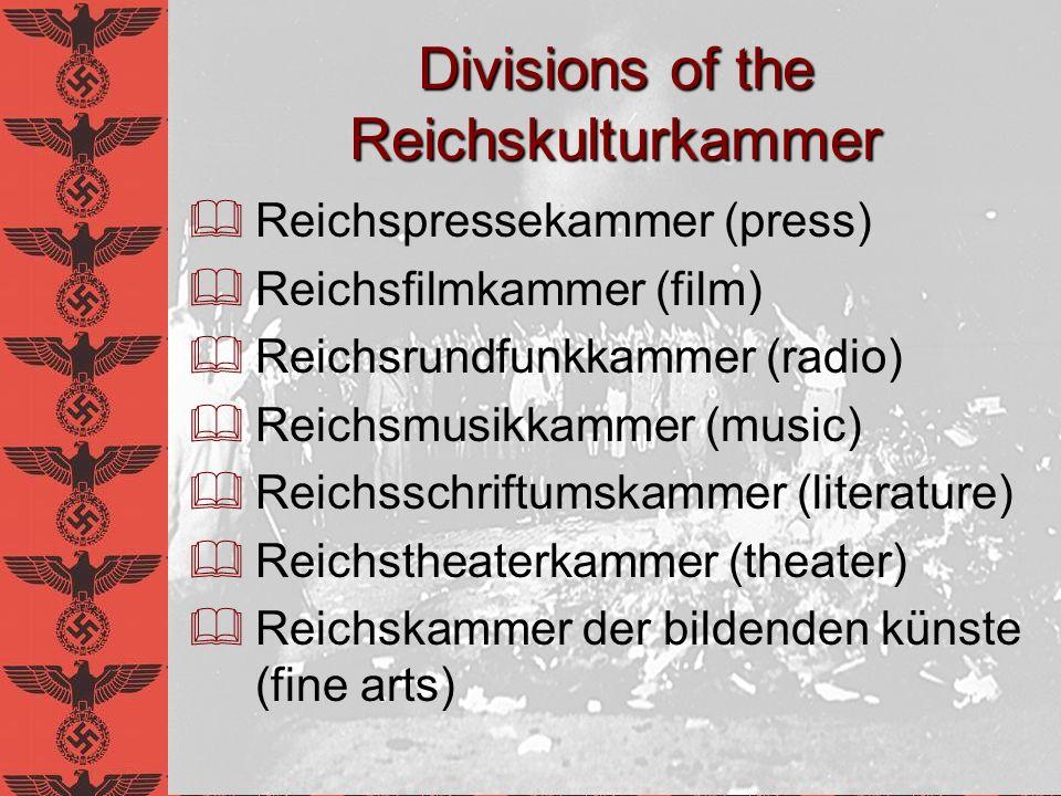 Divisions of the Reichskulturkammer