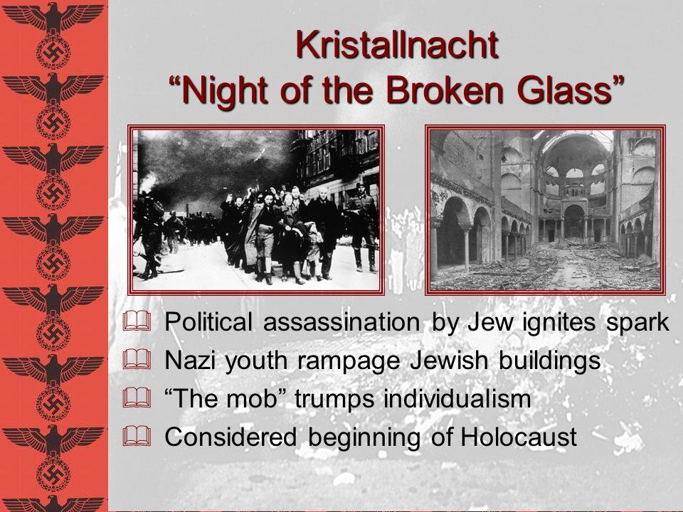 Kristallnacht Night of the Broken Glass