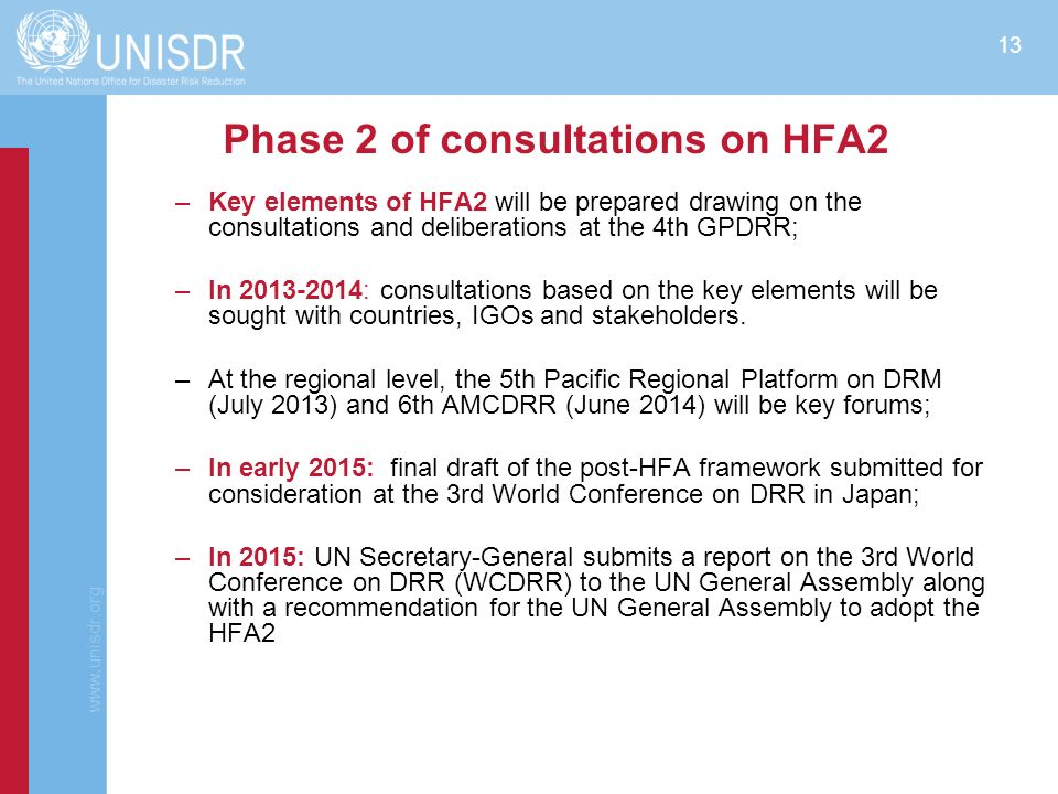Phase 2 of consultations on HFA2