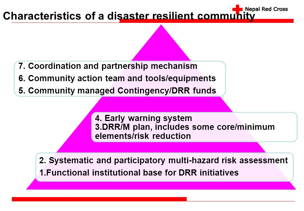 Characteristics of a disaster resilient community