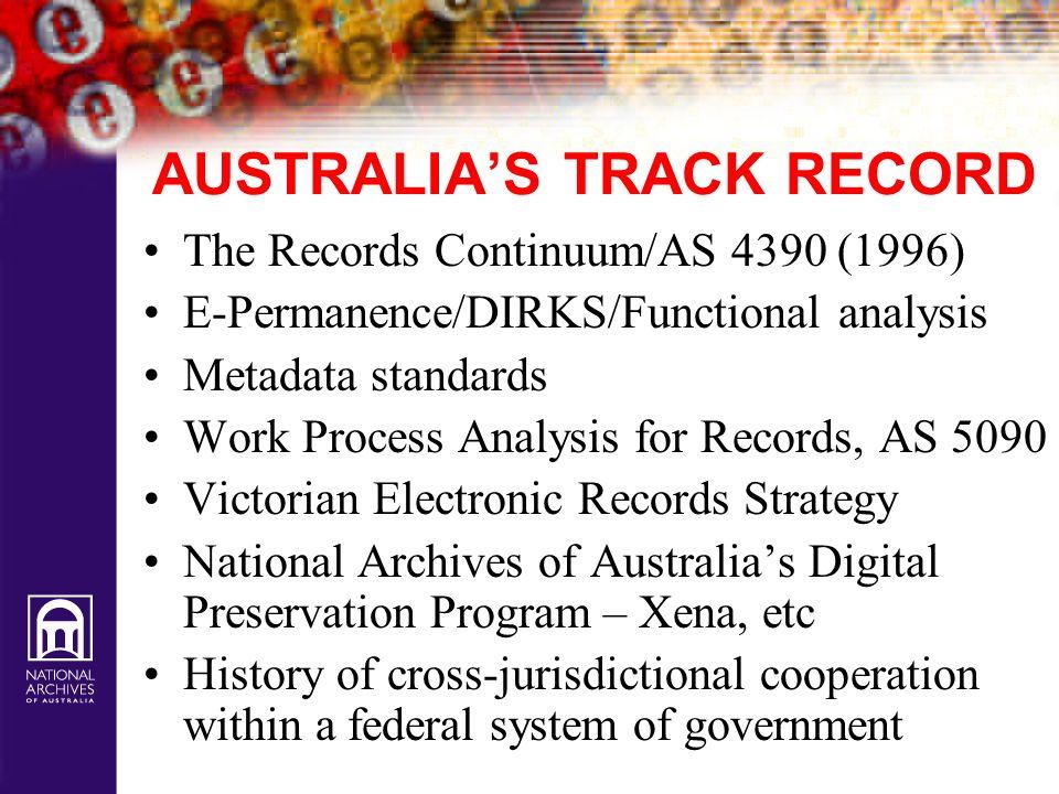 AUSTRALIA'S TRACK RECORD