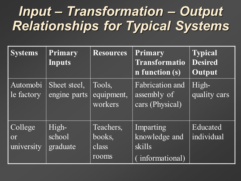 SWIFT Schoolwide Integrated Framework for Transformation