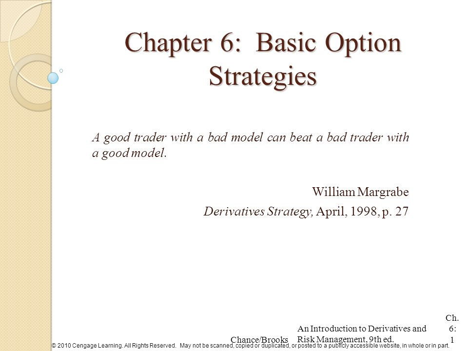 Basic strategies of options