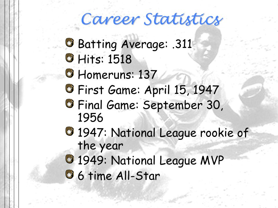 Career Statistics Batting Average: .311 Hits: 1518 Homeruns: 137