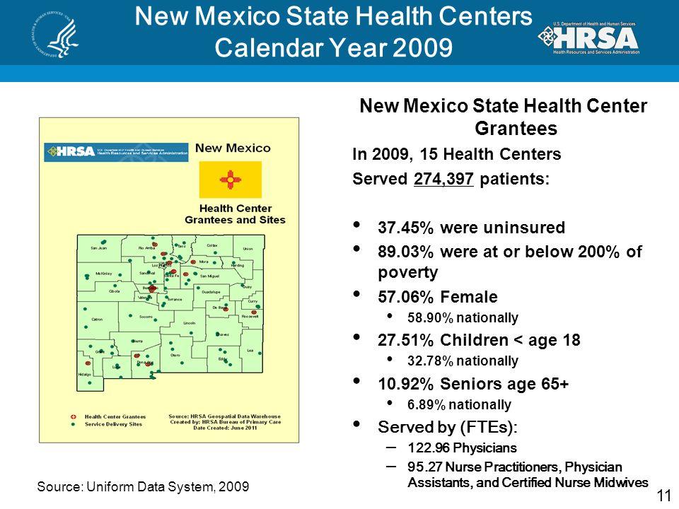 Calendar Year Health Insurance : Bureau of primary health care update ppt video online