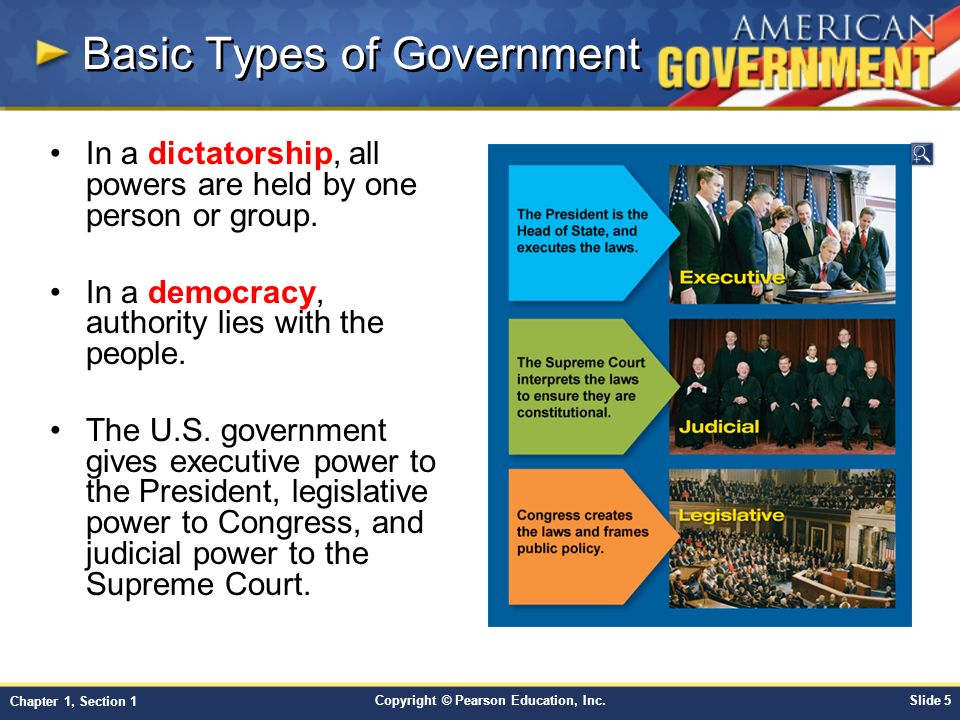 Basic Types of Government