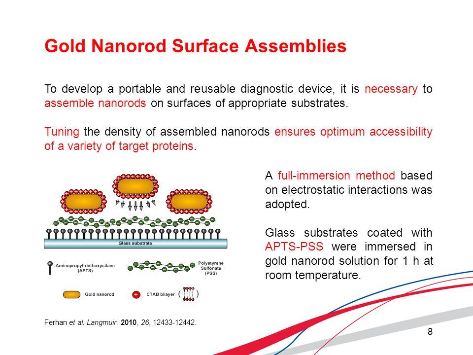 Gold Nanorod Surface Assemblies