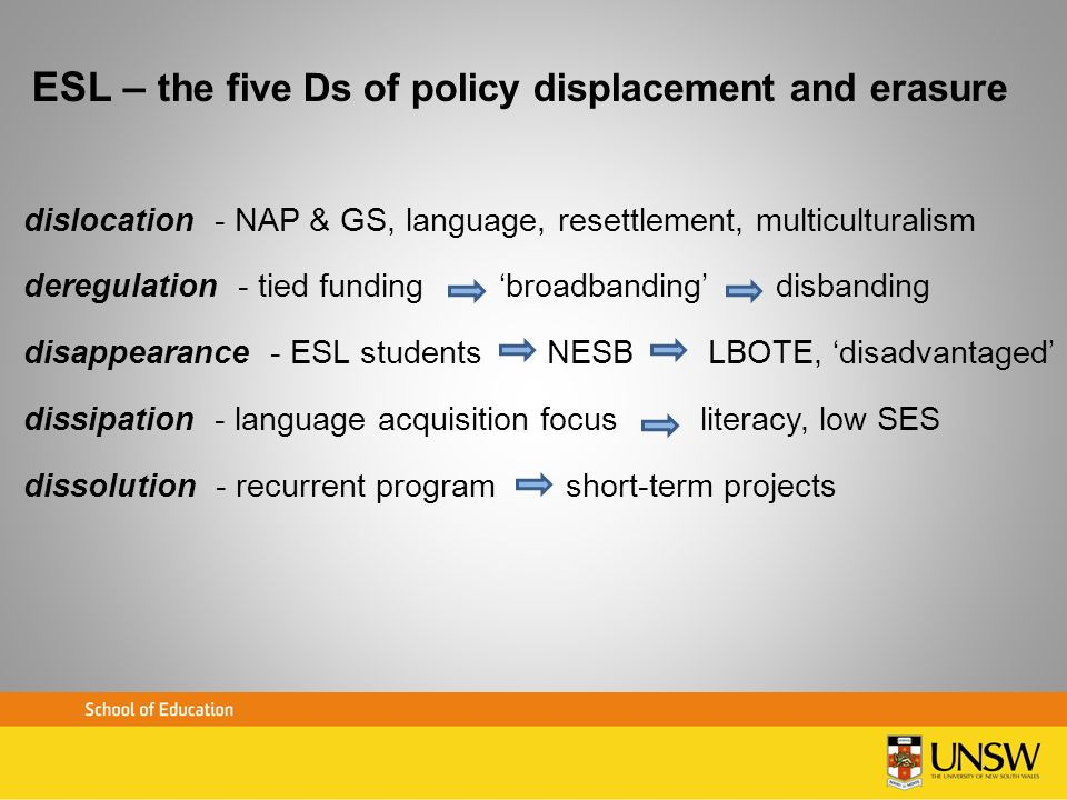 ESL – the five Ds of policy displacement and erasure
