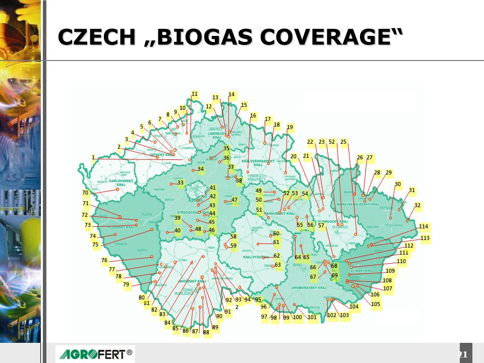 "CZECH ""BIOGAS COVERAGE"