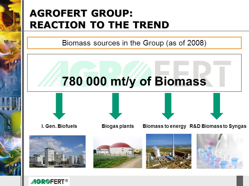 AGROFERT GROUP: REACTION TO THE TREND