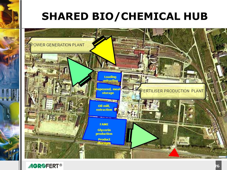 SHARED BIO/CHEMICAL HUB