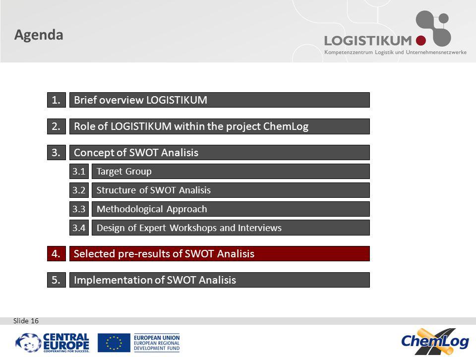 Agenda 1. Brief overview LOGISTIKUM 2.