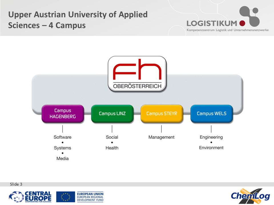 Upper Austrian University of Applied Sciences – 4 Campus
