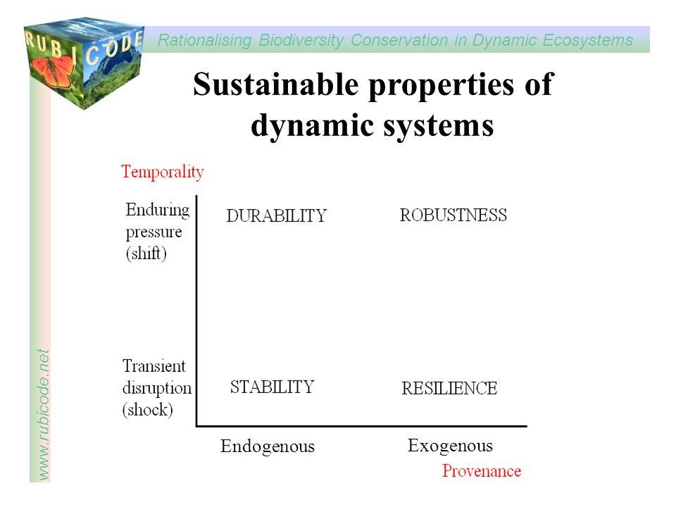 Sustainable properties of