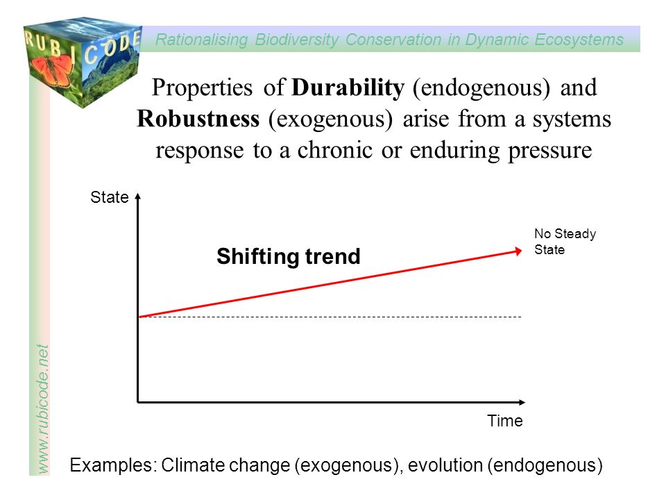 Examples: Climate change (exogenous), evolution (endogenous)