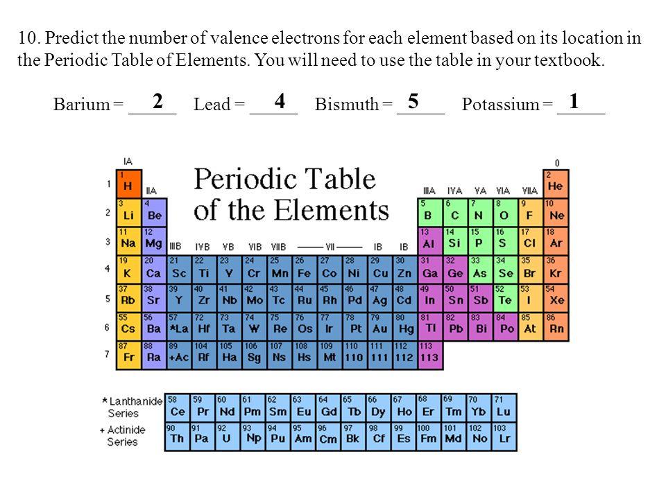 Barium = _____ Lead = _____ Bismuth = _____ Potassium = _____