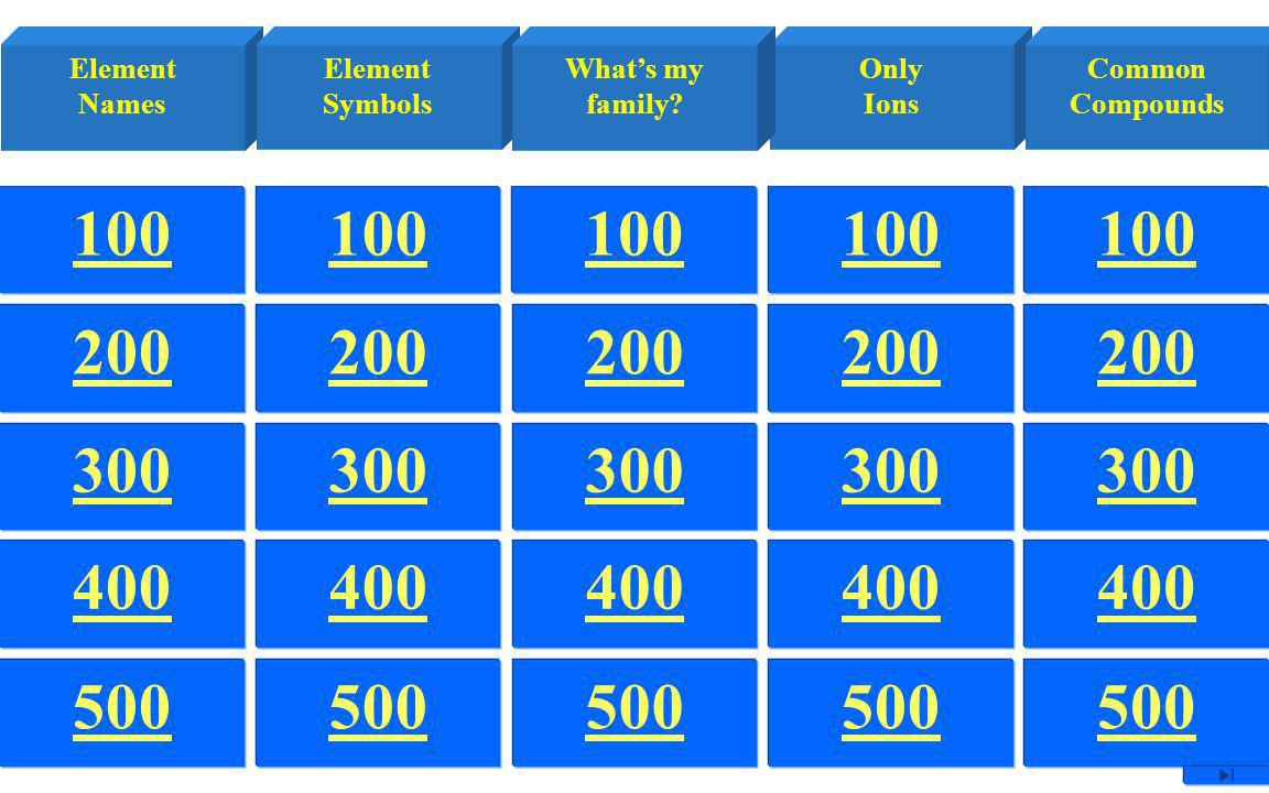 Element Names Element Symbols. What's my family Only Ions. Common Compounds. 100. 100. 100.