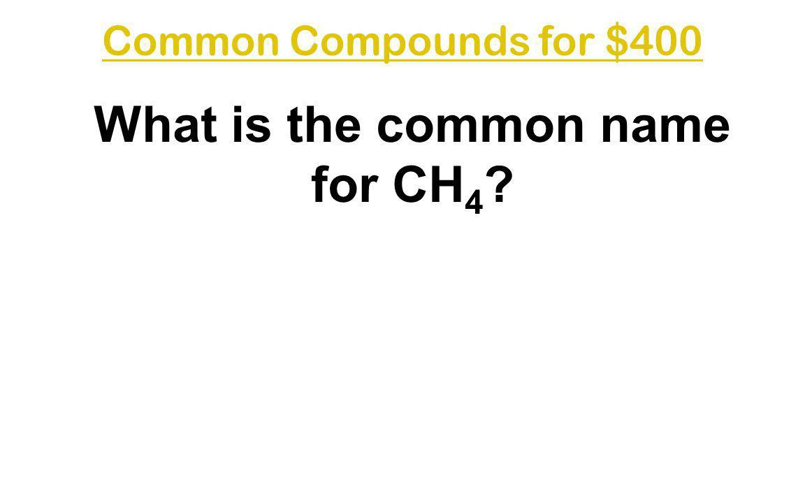 What is the common name for CH4
