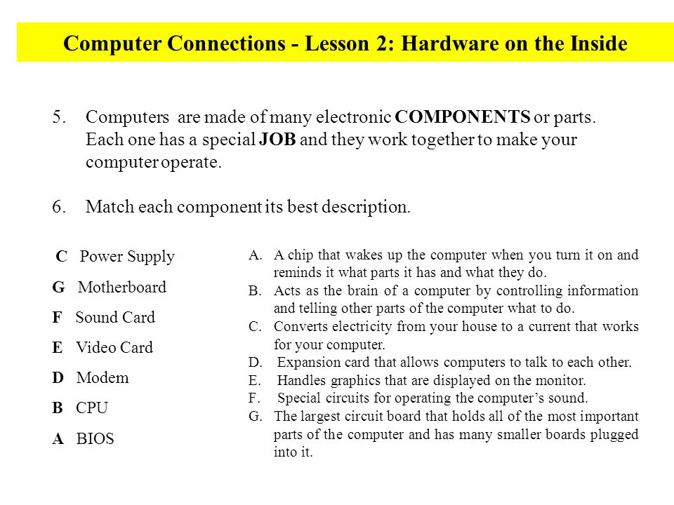 Computer Connections - Lesson 2: Hardware on the Inside
