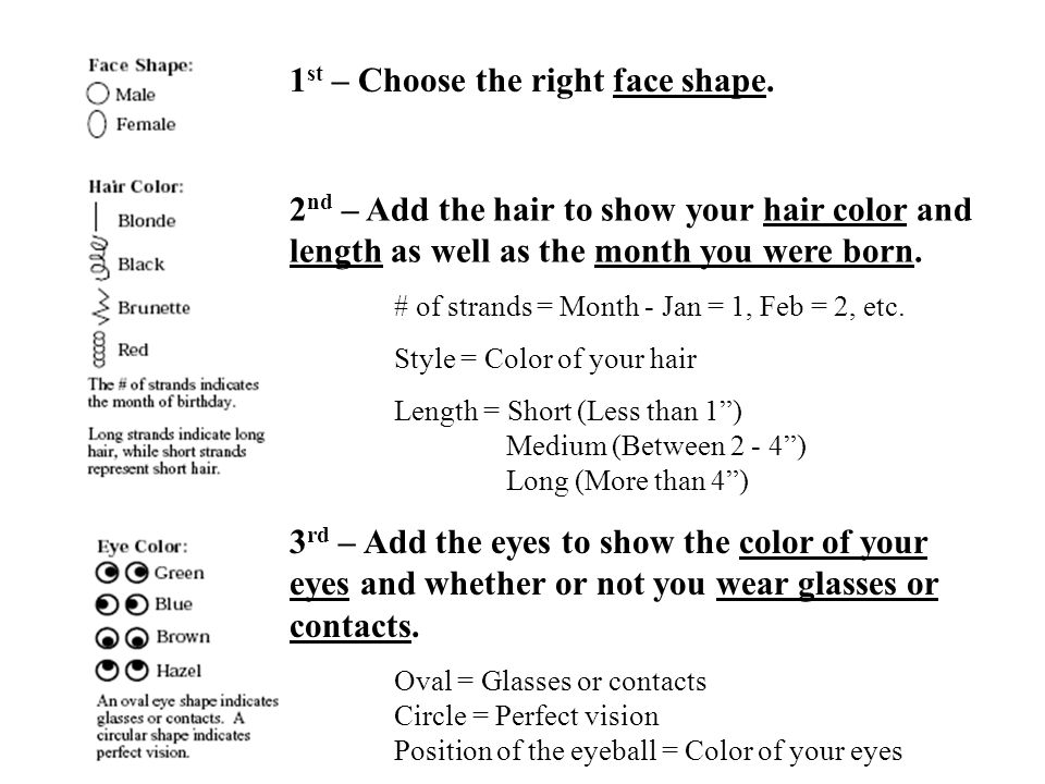 1st – Choose the right face shape.