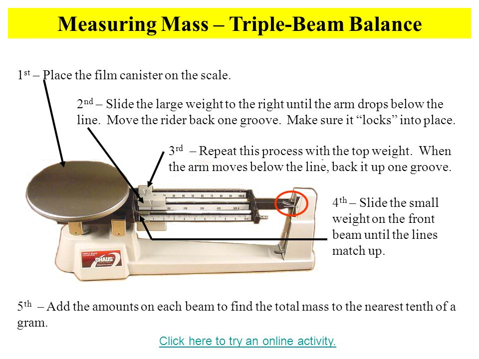 Measuring Mass – Triple-Beam Balance