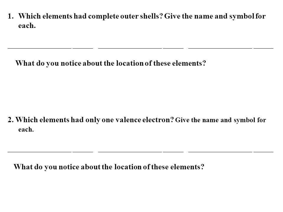 Which elements had complete outer shells