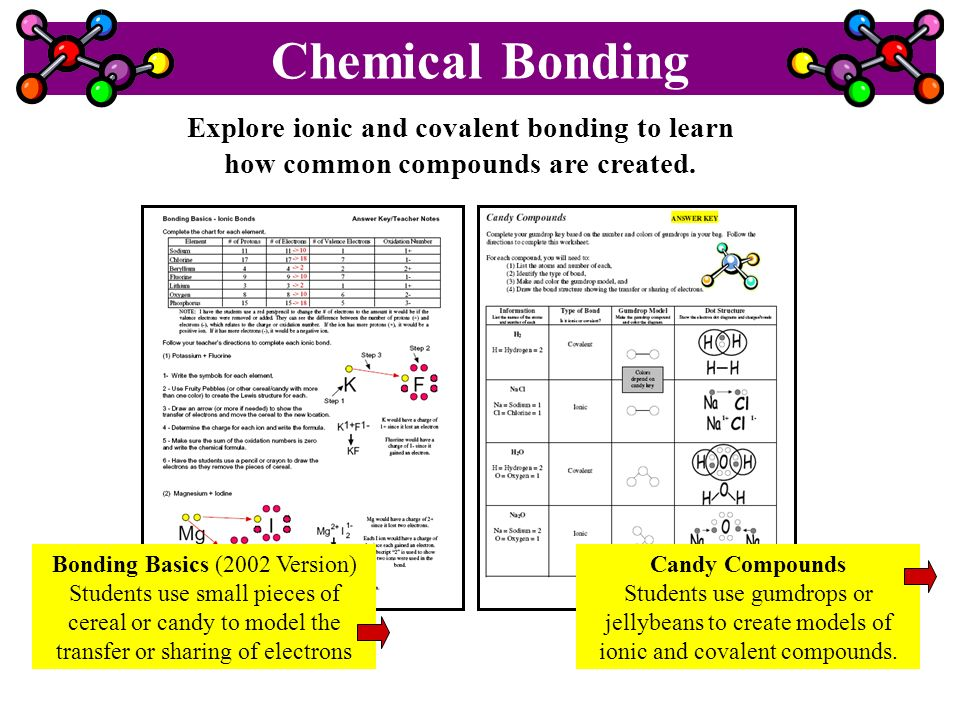 Properties of Ionic and Covalent Bonds