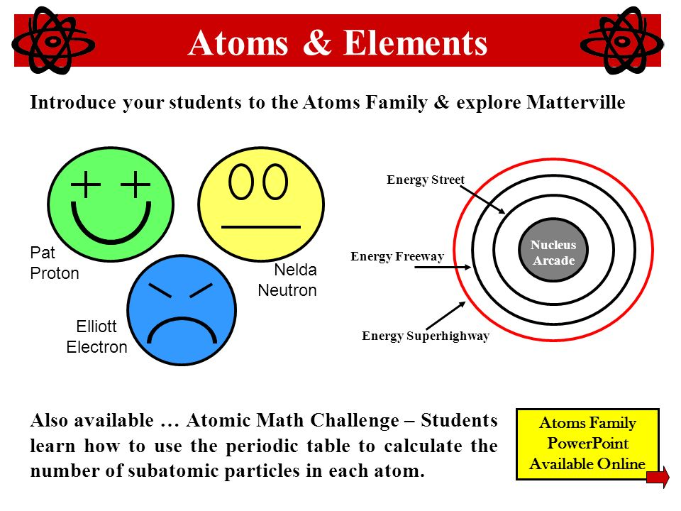 Atoms Family PowerPoint Available Online