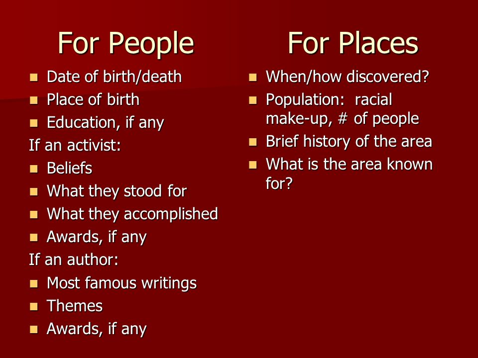 For People For Places Date of birth/death Place of birth