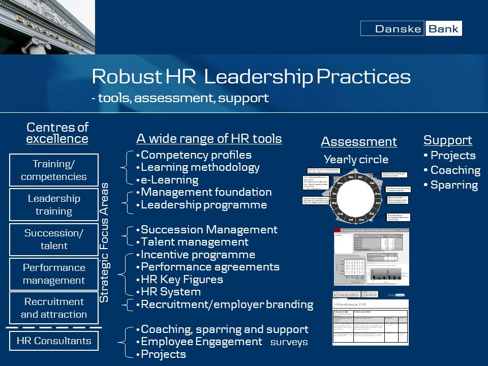 Evidence Based Management In Hr At Danske Bank  Ppt Video Online